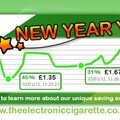 The Electronic Cigarette Company (TECC) is adding a bit of fun and excitement to the sales season whilst offering their customers incredible savings.