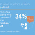 34% aware of misconduct