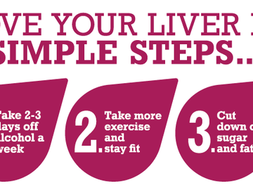 Three steps to Love Your Liver