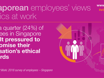 Singapore Ethics at Work 3