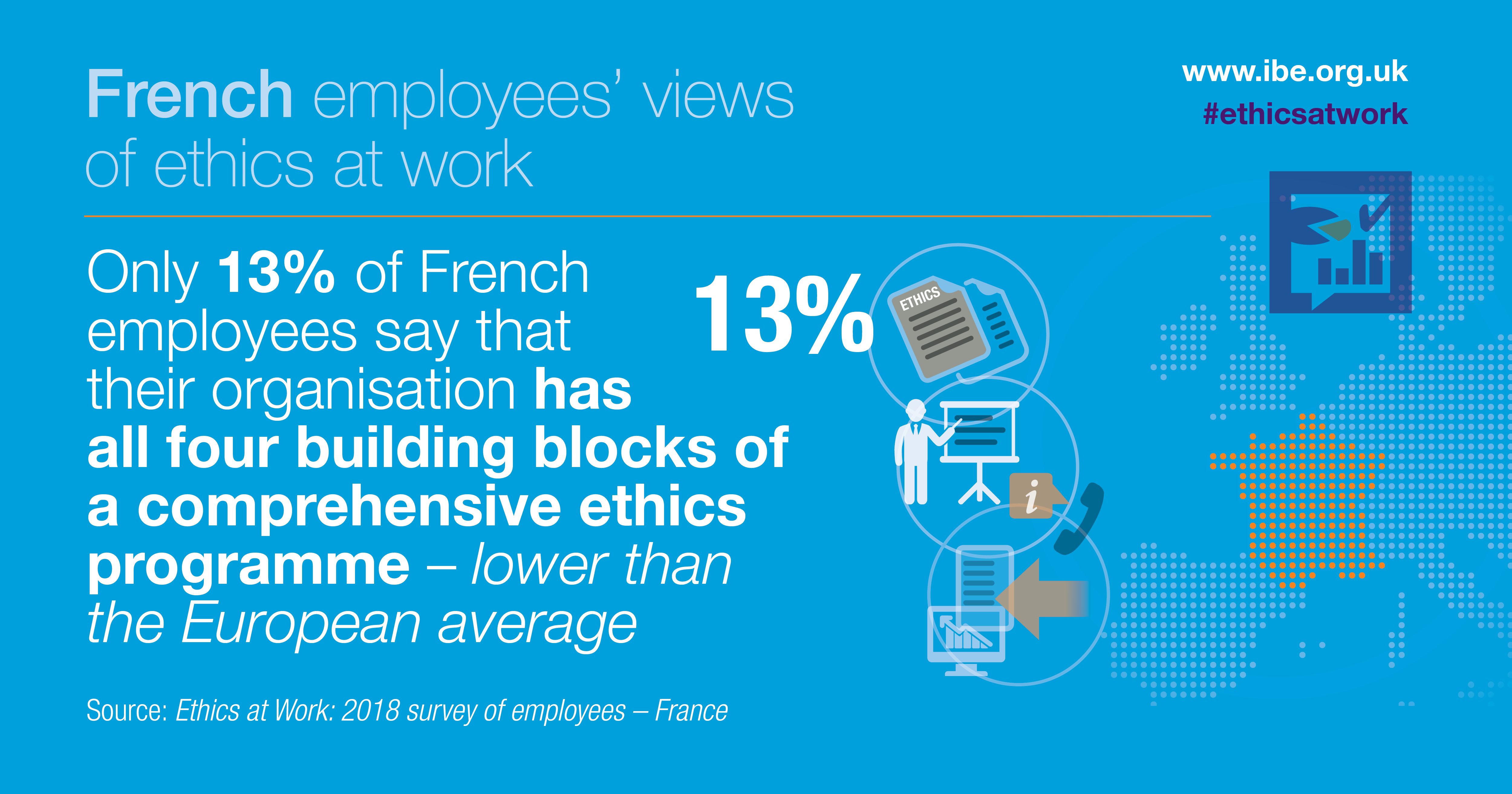 One in five French employees say they have felt under
